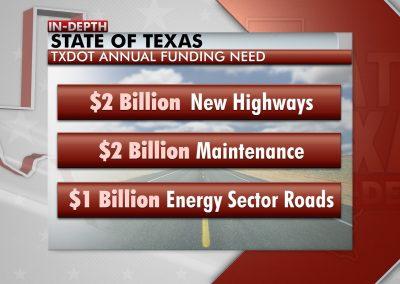 kxan-fs-sot-txdot-annual-funding-need