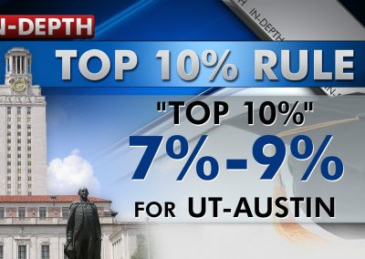kxan-monitorfs-utexas-top-10-rule