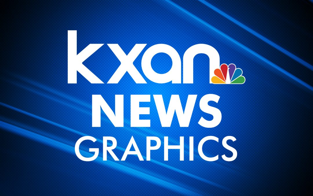 KXAN News Graphics
