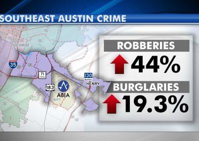 kxan-fs-southeast-austin-crime